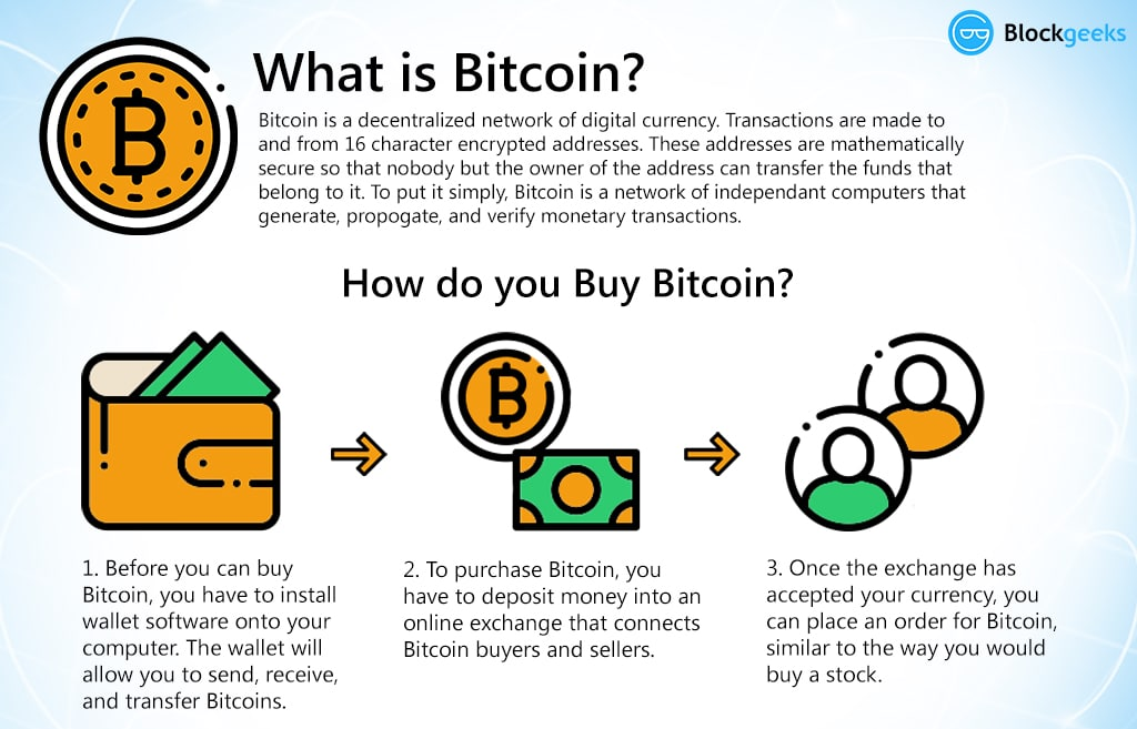 What is bitcoin and what can you do with it?
